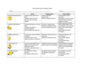 """First Grade 'How-To"""" Writing Rubric"""