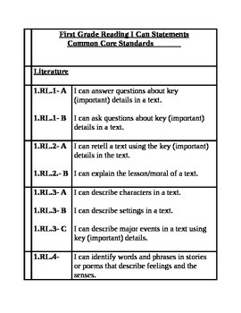"""First Grade """"I Can"""" statements for standards"""
