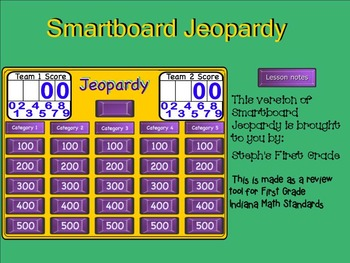 First Grade Indiana Math Review Jeopardy