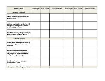 First Grade Language Arts Common Core Date Taught Checklist