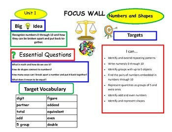 First Grade Math Expressions Focus Walls