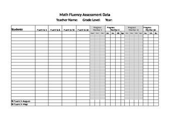 First Grade Math Fluency Menu- Optional Assessment