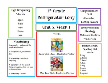 First Grade McGraw Hill Wonders Unit 2 Parent Letters