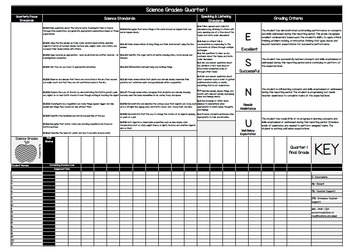 First Grade Standards Grade Book (Common Core/ Florida Sta