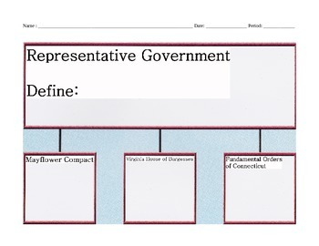 First Representative Governments