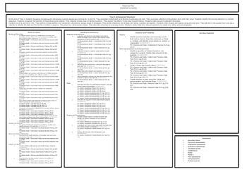First Steps- Australian Curriculum Maths Planning document