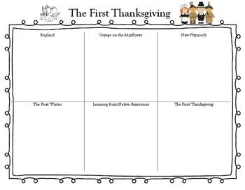 First Thanksgiving Research Grid