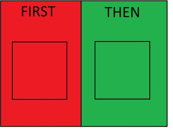 First Then Schedule Board color version