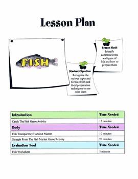Fish Lesson