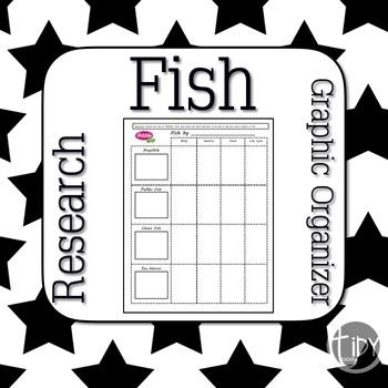 Fish PebbleGo Graphic Organizers