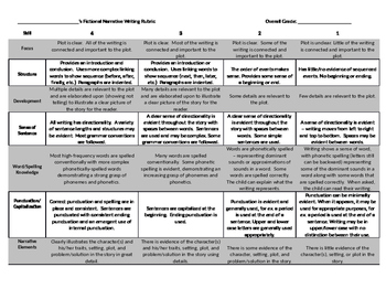 Fitional Narrative Rubric