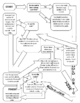 Fitness Flow Charts