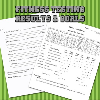 Fitness Testing Results & Goal Setting - Physical Education