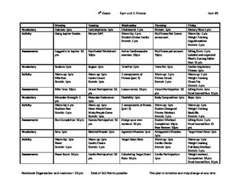 Fitness Unit Block Plan