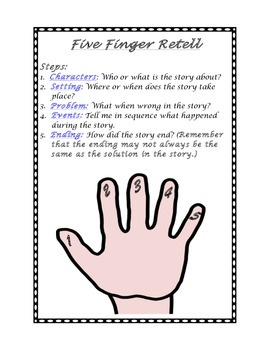 Five Finger Retell Summary Activity with Teachers Poster