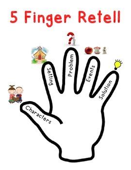 Five Finger Retelling