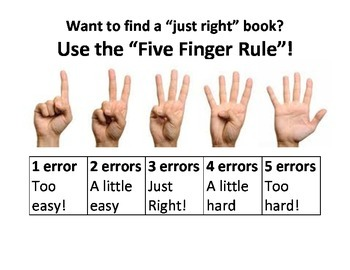 Five Finger Rule Just Right Book