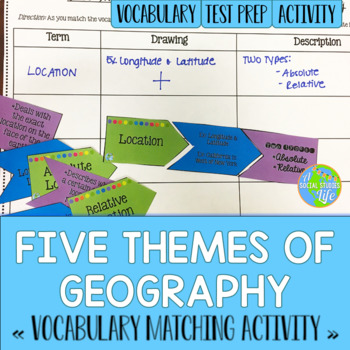 Five Themes of Geography Vocabulary Matching Activity