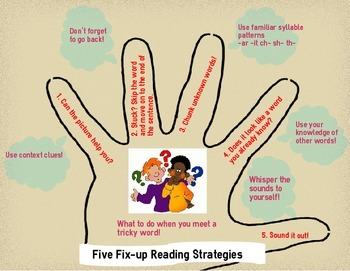 Fix Up Reading Strategies for Struggling Readers