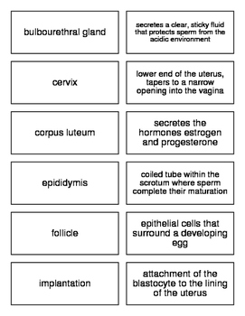 Flash Cards Covering Reproduction and Development for Biology II