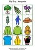 Flip flop - kategorier