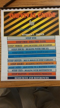 Flipbook, Flipchart, Emergency Plan Template