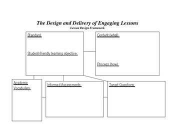 Flippen Lesson planning template w/ example, (D&D) Design