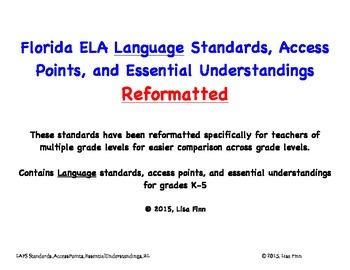 Florida ELA Language Standards, Access Points, and EU's Re