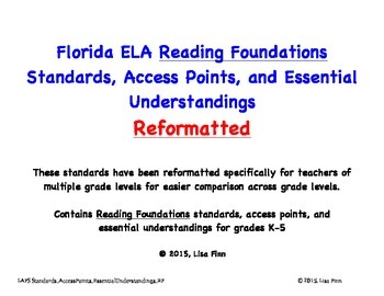 Florida ELA Reading Foundations Standards, Access Points,