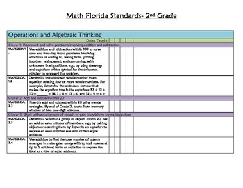 Florida Standards Checklist MAFS 2nd Grade