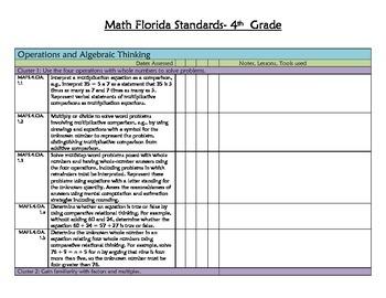 Florida Standards Checklist MAFS 4th Grade