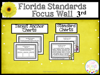Florida Standards Focus Wall Posters
