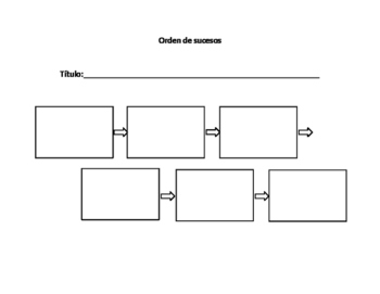 Flow Map/Spanish