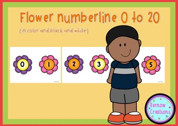 Flower numberline 0 to 20