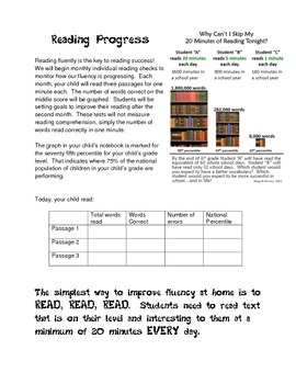 Reading Fluency Record Sheet and Progress Graph
