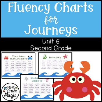 Fluency Charts Journeys Second Grade Unit 6