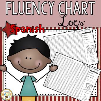 Fluency Check Logs in SPANISH