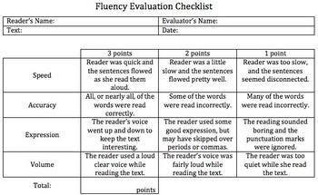 Fluency Checklist