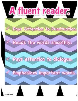 Fluency Poster - Fluent Reader - Fluency