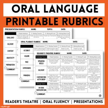 Fluency/Reader's Theatre/Choral Speaking Rubric