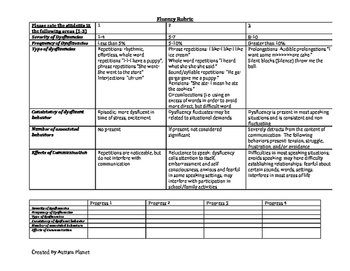 Fluency Rubric For Students Who Stutter
