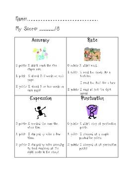 Fluency Self Assessment for Students