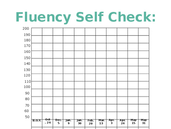 Fluency Self Check
