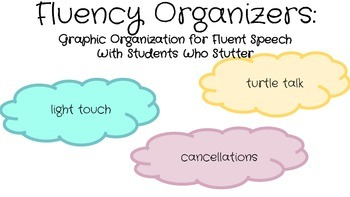 Fluency Speech Organizer - Organization for Smooth Speech
