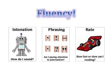 Fluency Visual Aid
