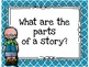 Focus Wall Customizable Kid Theme 3rd Grade ELA CCSS