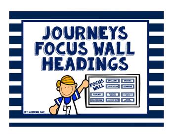 Focus Wall Headings - Navy Stripes