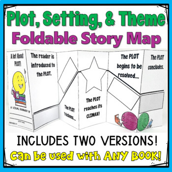 Foldable Craftivity Template focusing on Plot, Setting, Theme