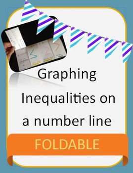 Foldable- Graphing inequalities on a number line:symbols-e