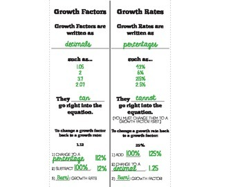 Foldable: Growth Rates vs Growth Factors in Exponential Re